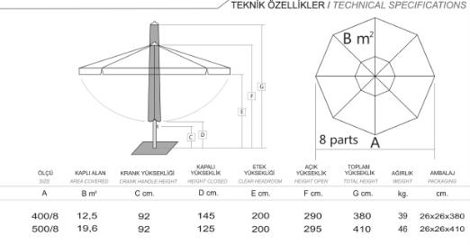 manuel telescopic