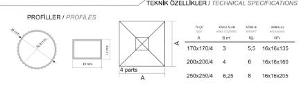 minibrella 200-200-4